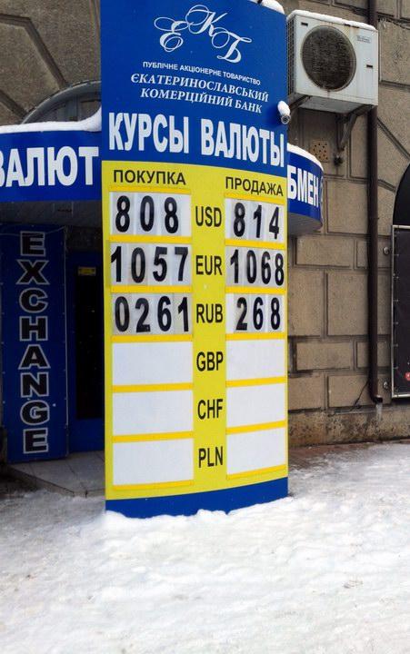 Курс рубль доллар на сегодня