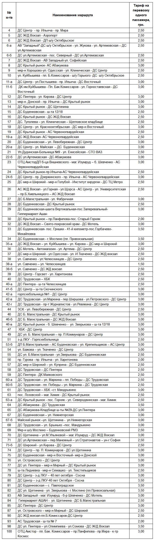 Сколько будет стоить проезд после подорожания - таблица по всем маршрутам Донецка.
