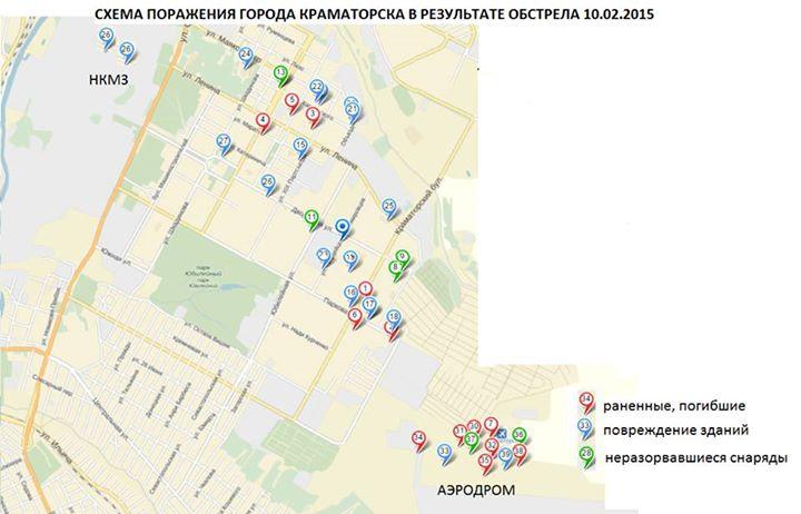 города об: