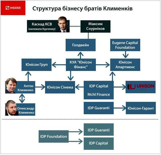 Как известно, МВД Украины