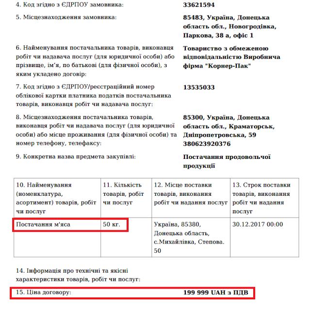 Уголь с оккупированной части Донбасса продается в Польшу, - Семенченко - Цензор.НЕТ 644