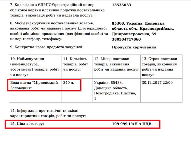 Уголь с оккупированной части Донбасса продается в Польшу, - Семенченко - Цензор.НЕТ 5915