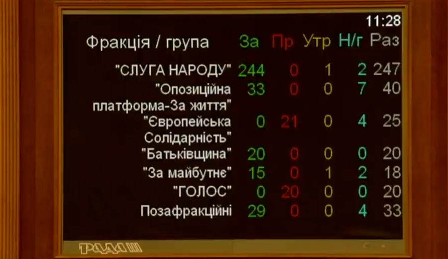 Турбо-режим: Какие планы у Верховной Рады на ближайшую сессию