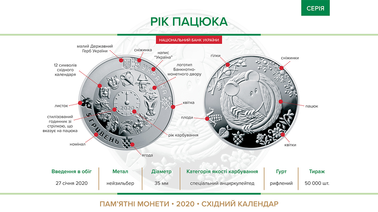 Banner_coin_Rik_Patsyuka_2020.jpg