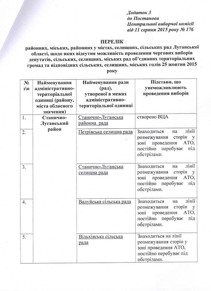 Где не пройдут выборы в Луганской области — ЛОВГА