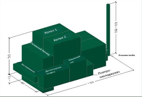 Технологическая схема завода.